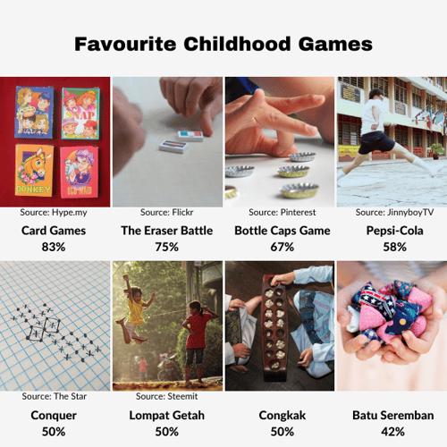 Old school games we played as kids