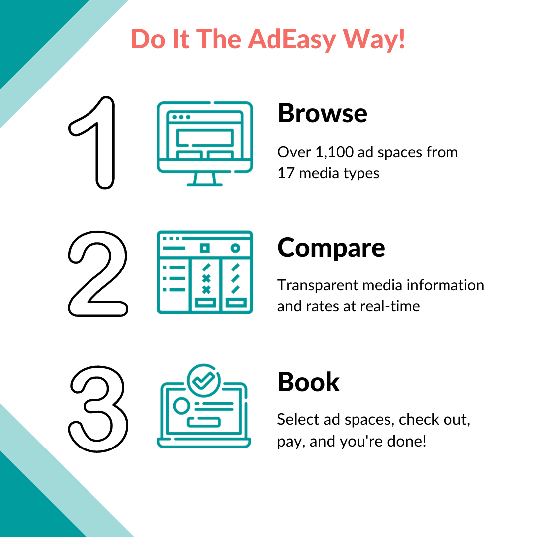 adeasy ad space booking