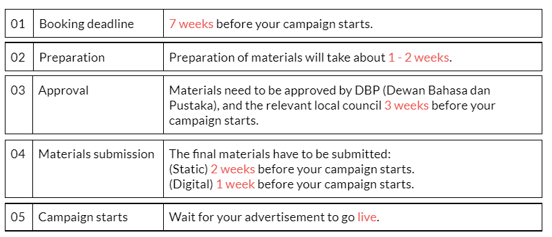 billboard advertising process malaysia adeasy blog