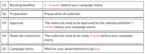 online advertising process malaysia adeasy blog