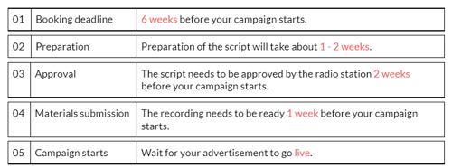 radio advertising process malaysia adeasy blog